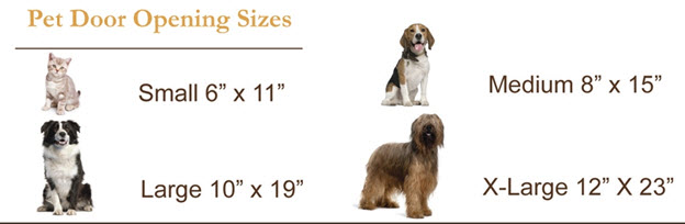 pet door opening size chart