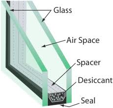 window Dual Pane Anatomy - energy efficient windows sacramento