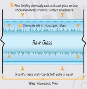 glass bonding sacramento - graphic